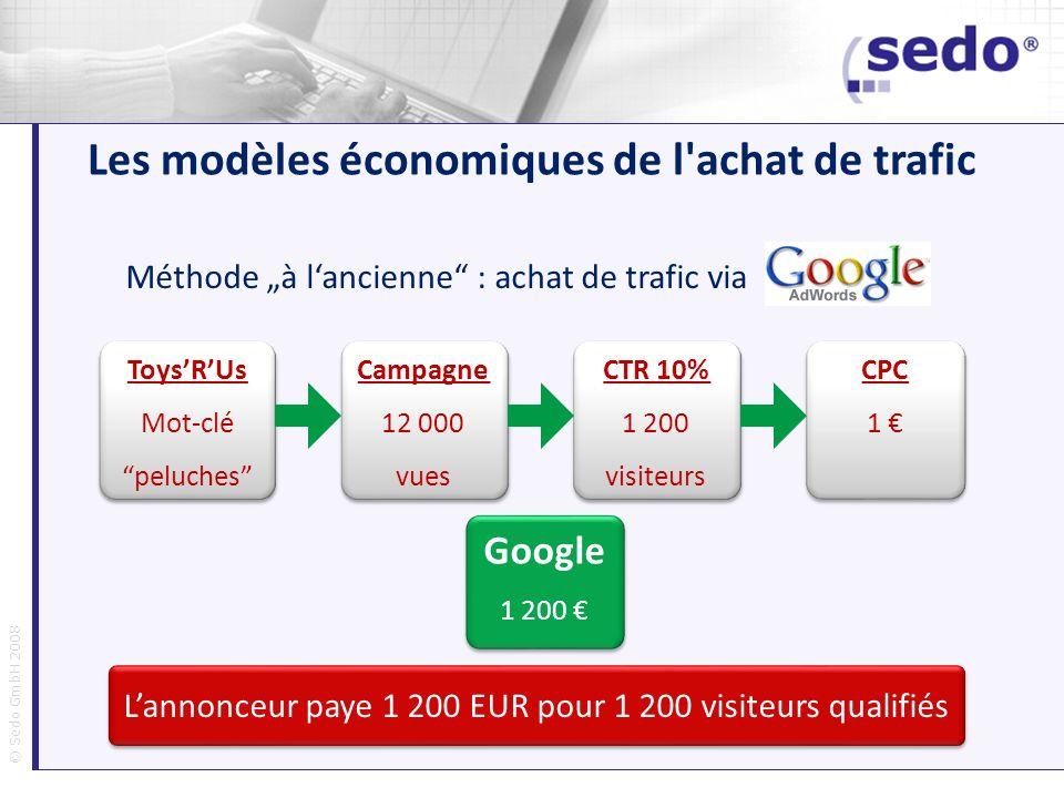 Les modèles économiques de l achat de trafic