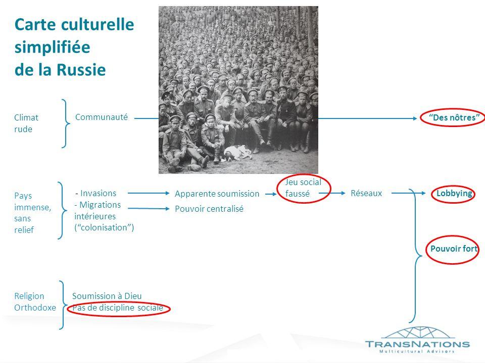 Carte culturelle simplifiée de la Russie