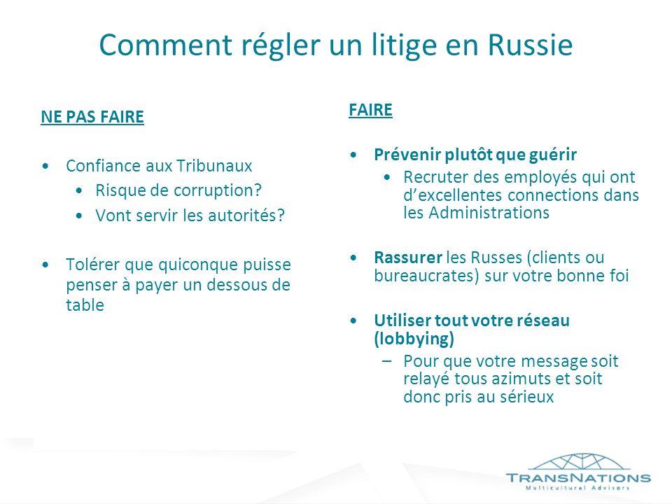 Comment régler un litige en Russie