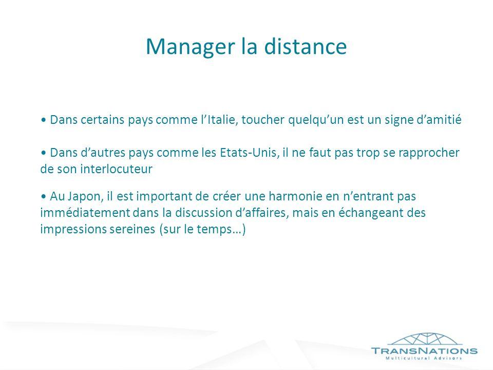 Manager la distance Dans certains pays comme l'Italie, toucher quelqu'un est un signe d'amitié.