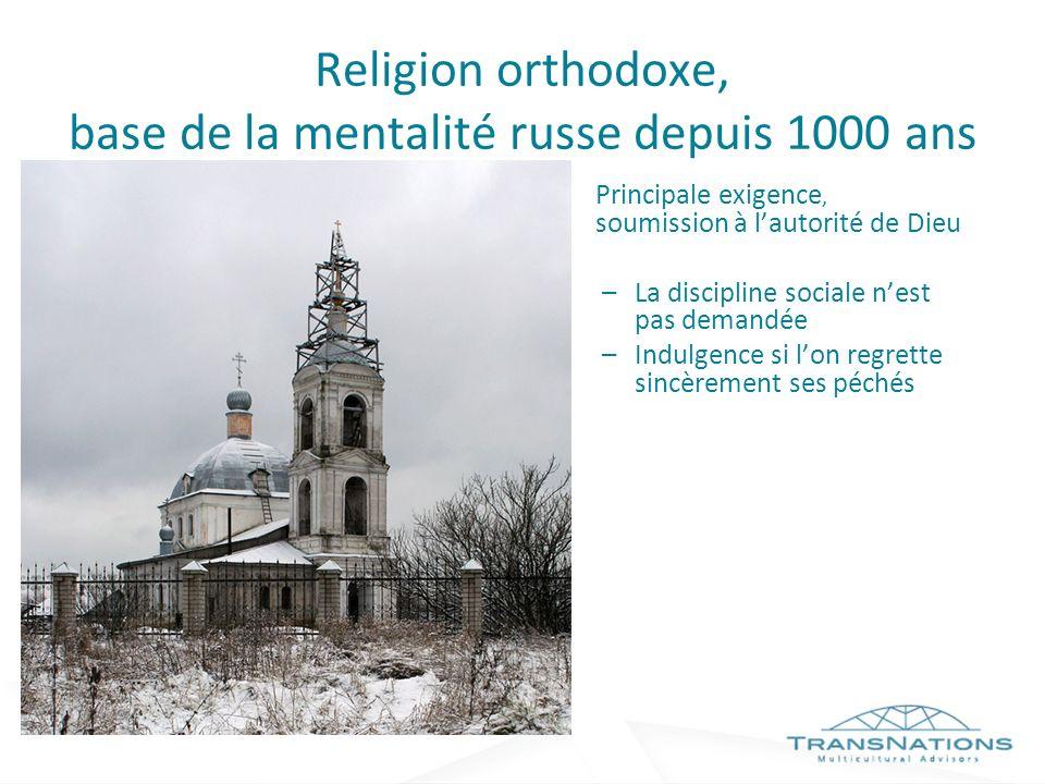Religion orthodoxe, base de la mentalité russe depuis 1000 ans