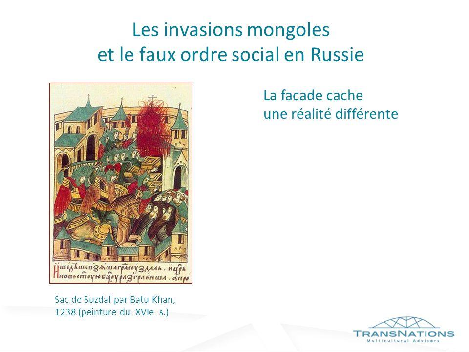 Les invasions mongoles et le faux ordre social en Russie