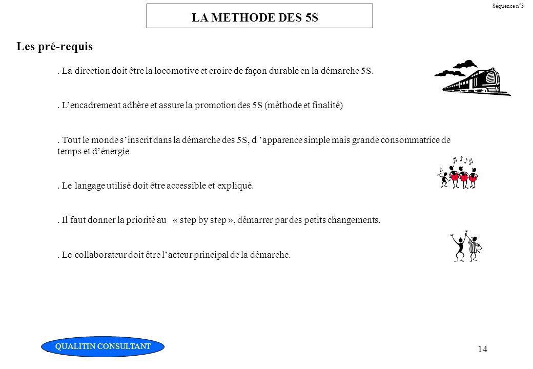 LA METHODE DES 5S Les pré-requis
