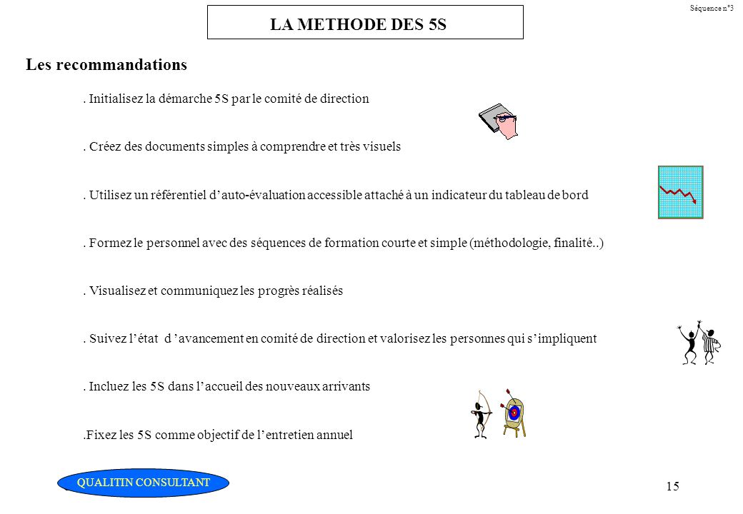 LA METHODE DES 5S Les recommandations