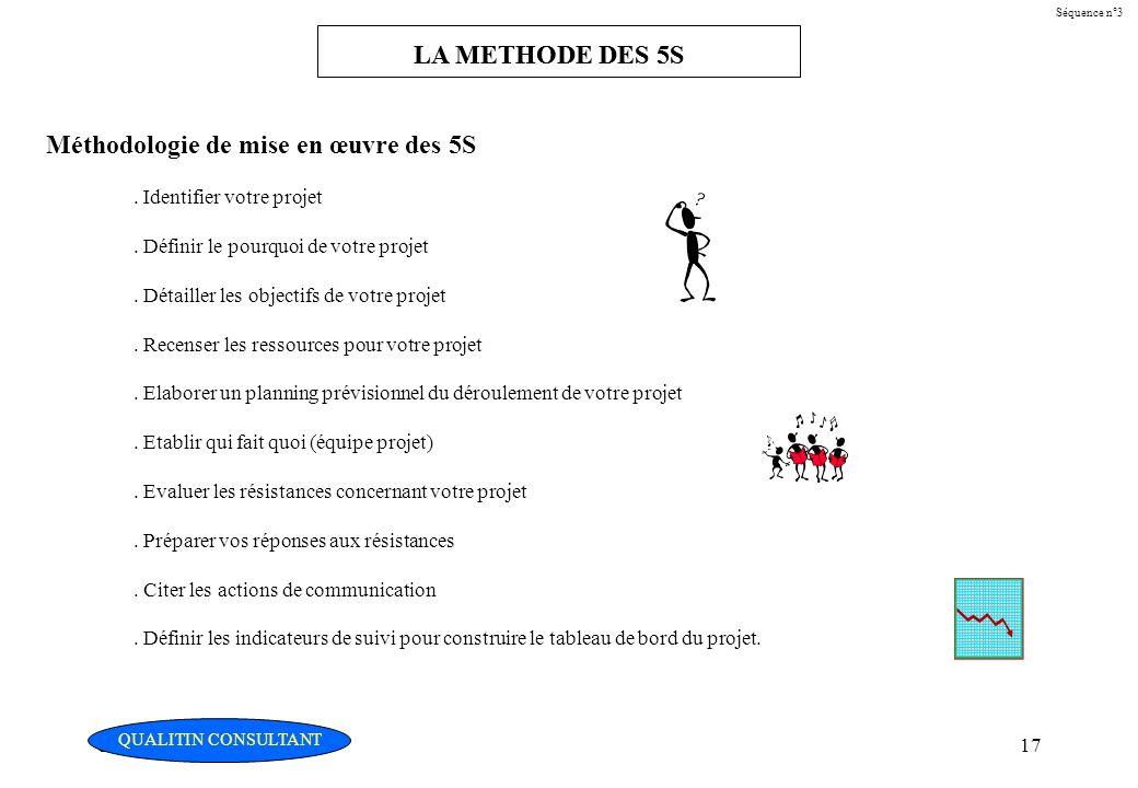 Méthodologie de mise en œuvre des 5S