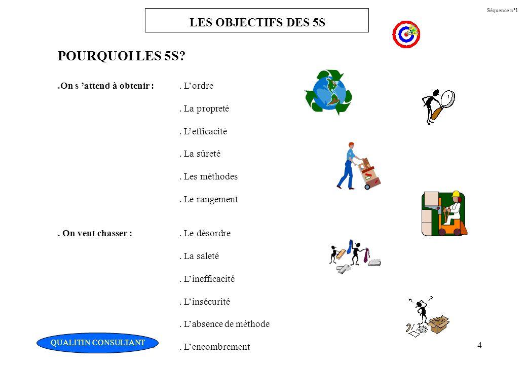 POURQUOI LES 5S LES OBJECTIFS DES 5S
