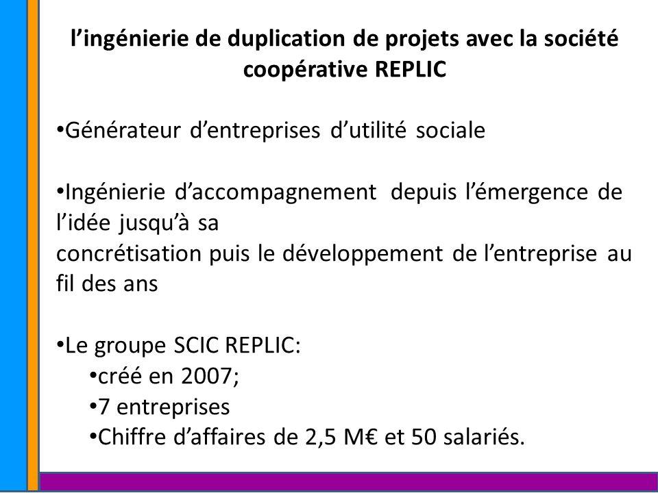 l'ingénierie de duplication de projets avec la société coopérative REPLIC