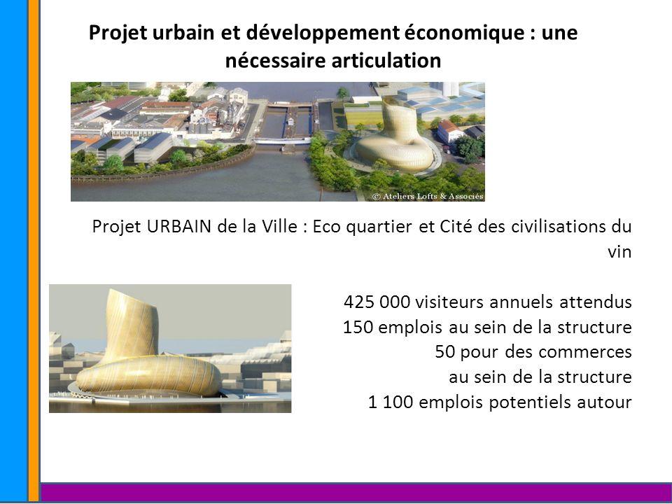Projet urbain et développement économique : une nécessaire articulation. Projet URBAIN de la Ville : Eco quartier et Cité des civilisations du vin.