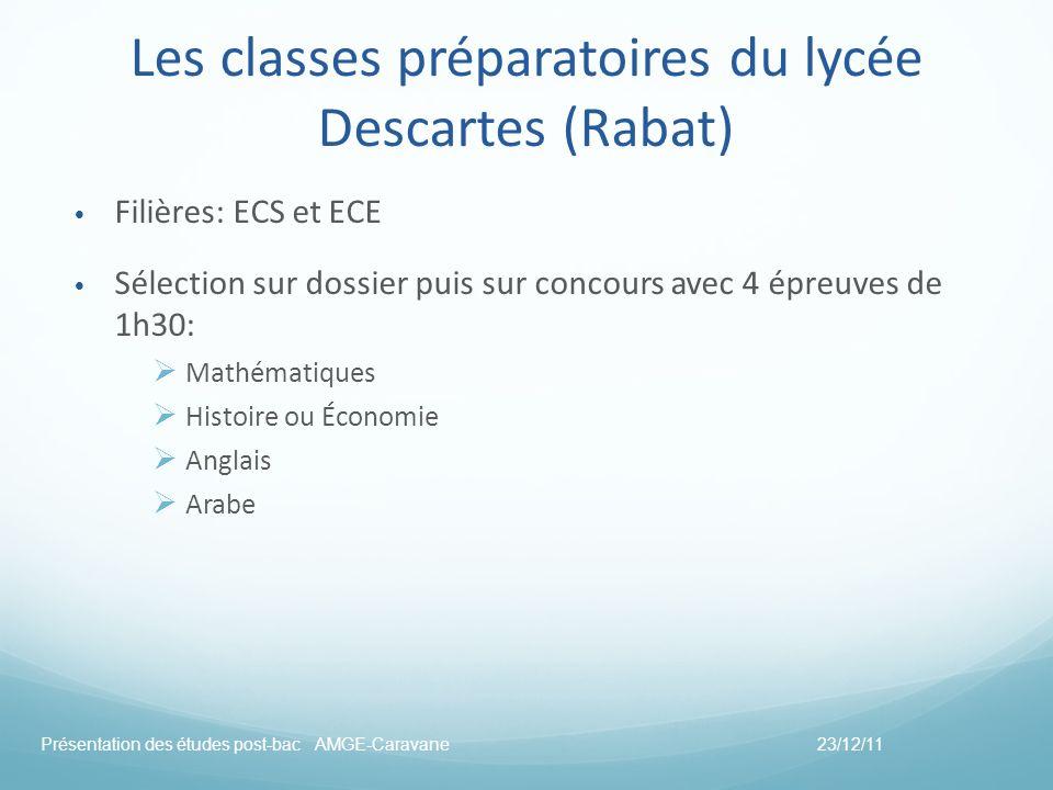 Les classes préparatoires du lycée Descartes (Rabat)