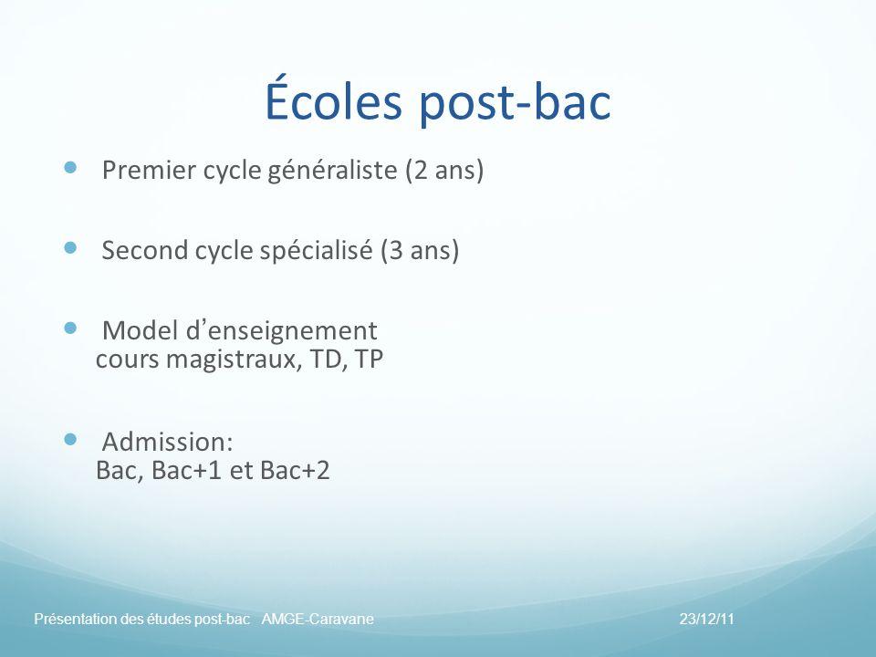 Écoles post-bac Premier cycle généraliste (2 ans)