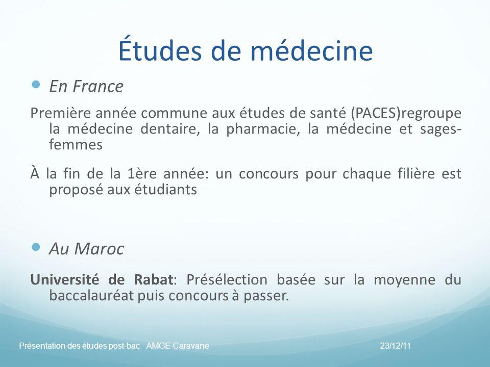 Études de médecine En France Au Maroc