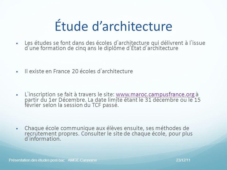 Étude d'architecture