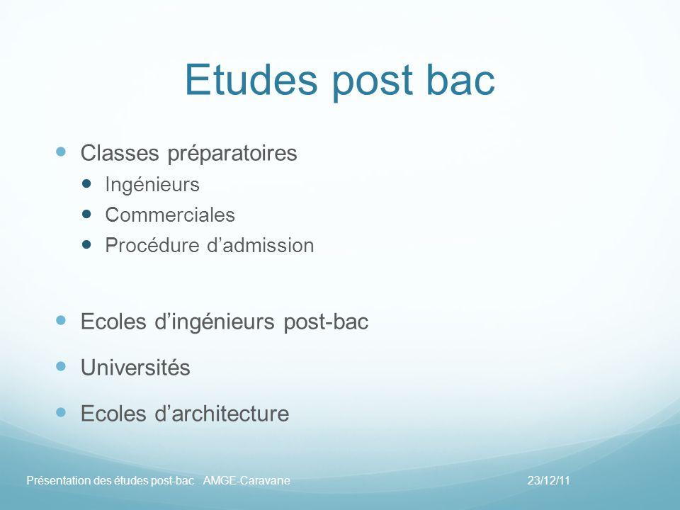 Etudes post bac Classes préparatoires Ecoles d'ingénieurs post-bac