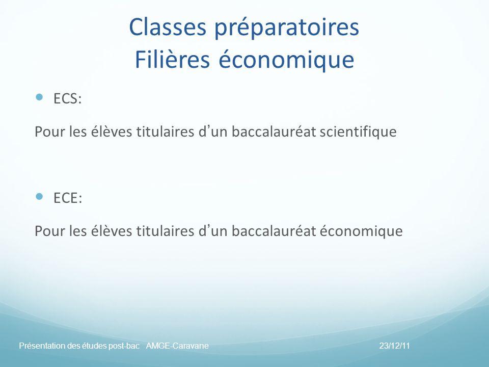 Classes préparatoires Filières économique