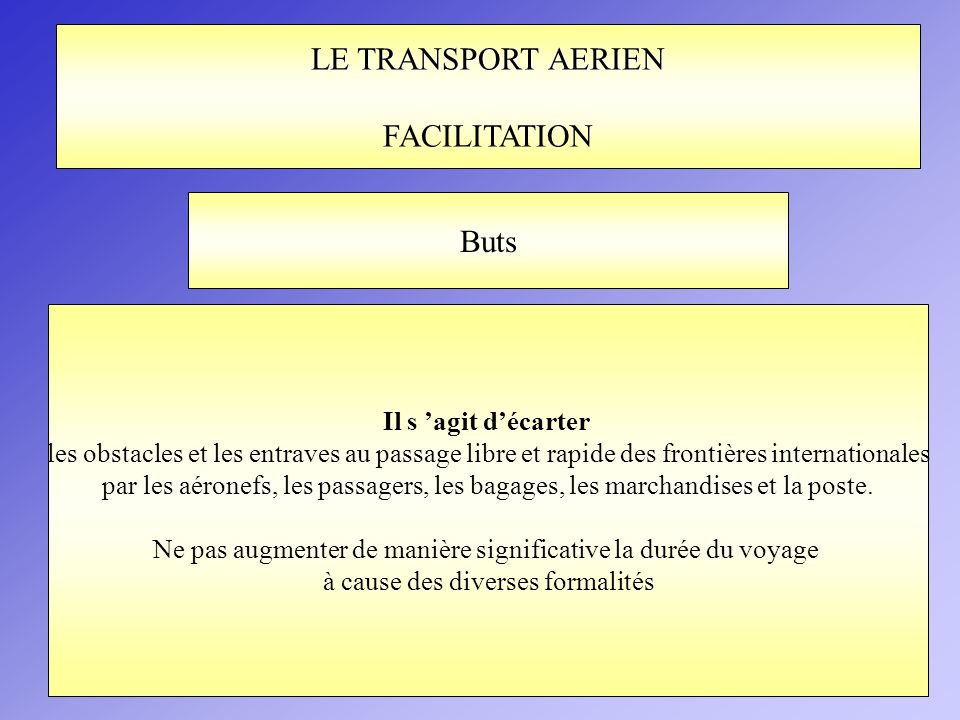 LE TRANSPORT AERIEN FACILITATION Buts Il s 'agit d'écarter