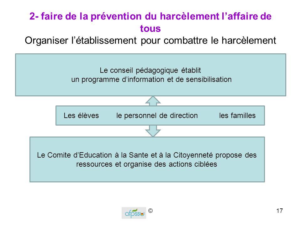 2- faire de la prévention du harcèlement l'affaire de tous Organiser l'établissement pour combattre le harcèlement