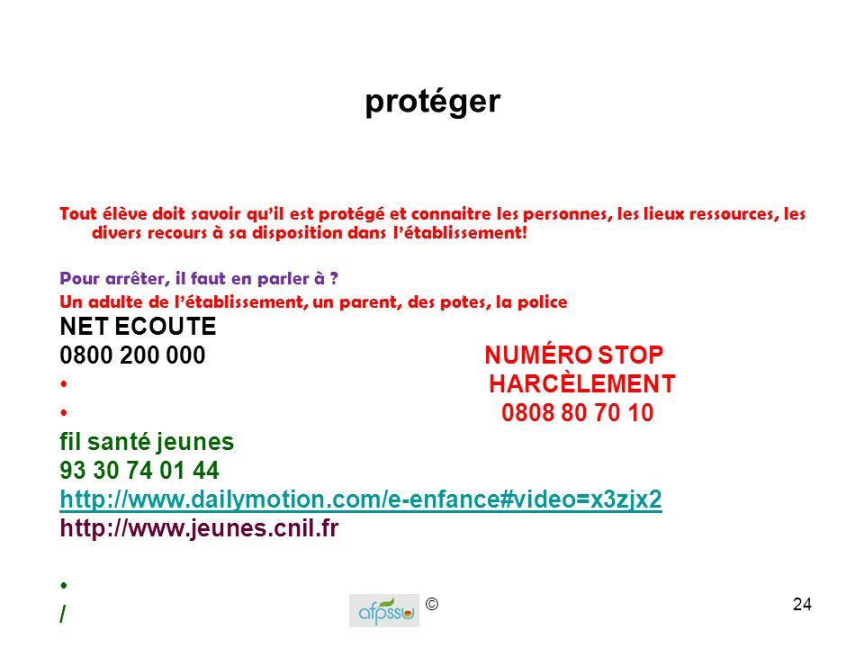 protéger NET ECOUTE 0800 200 000 NUMÉRO STOP HARCÈLEMENT 0808 80 70 10