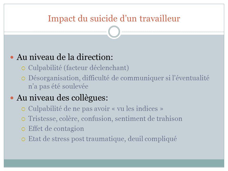 Impact du suicide d'un travailleur