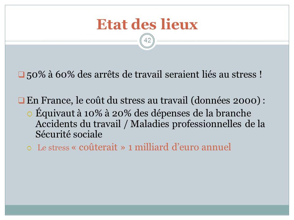 Etat des lieux 50% à 60% des arrêts de travail seraient liés au stress ! En France, le coût du stress au travail (données 2000) :