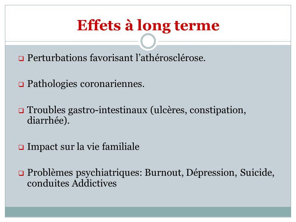 Effets à long terme Perturbations favorisant l'athérosclérose.
