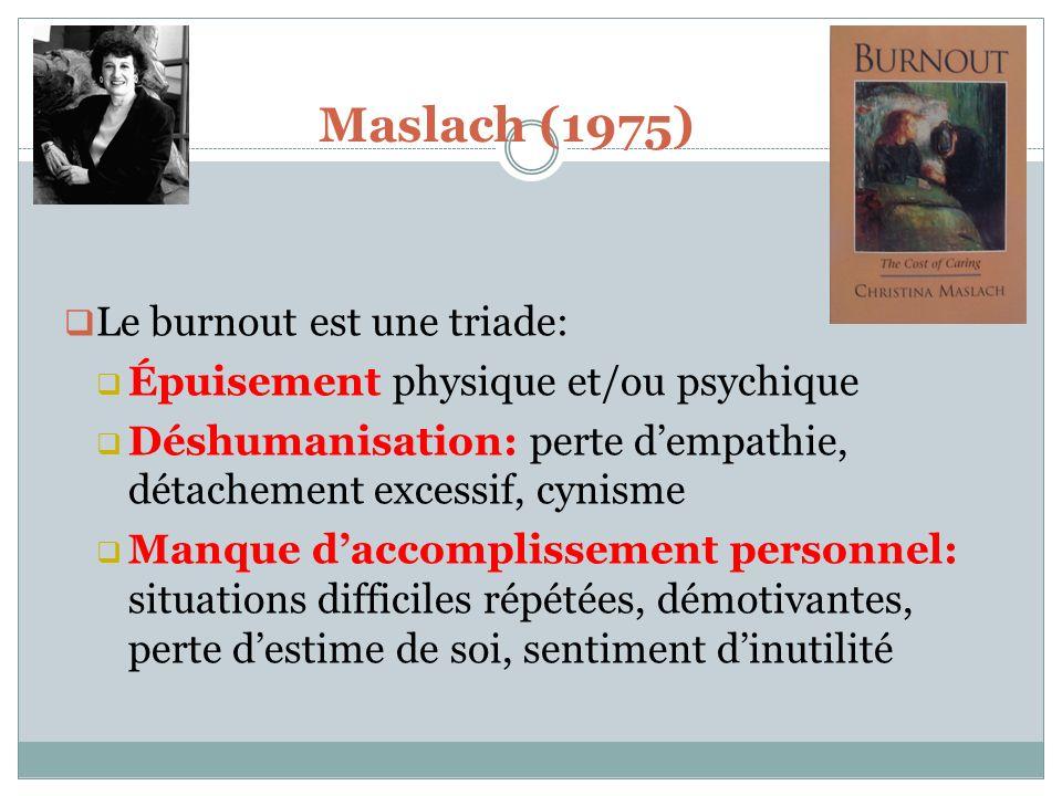Maslach (1975) Le burnout est une triade: