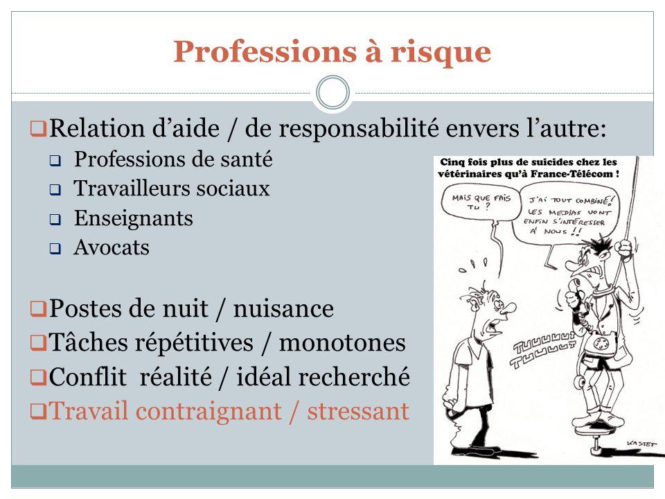 Professions à risque Relation d'aide / de responsabilité envers l'autre: Professions de santé. Travailleurs sociaux.