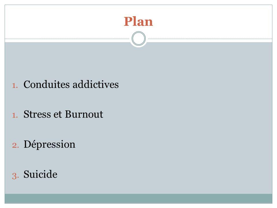 Plan Conduites addictives Stress et Burnout Dépression Suicide