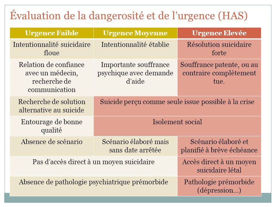 Évaluation de la dangerosité et de l'urgence (HAS)