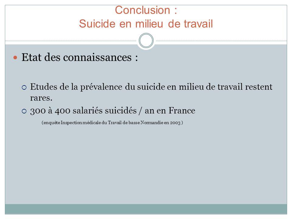 Conclusion : Suicide en milieu de travail