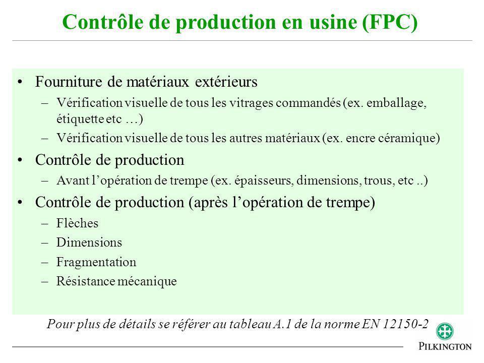Contrôle de production en usine (FPC)