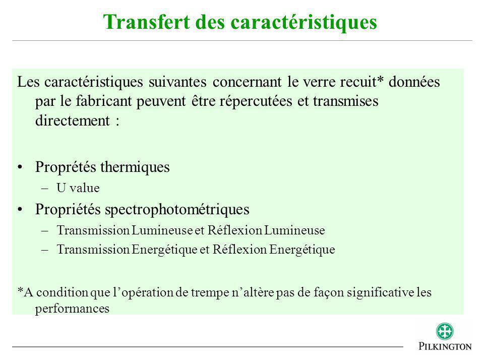Transfert des caractéristiques