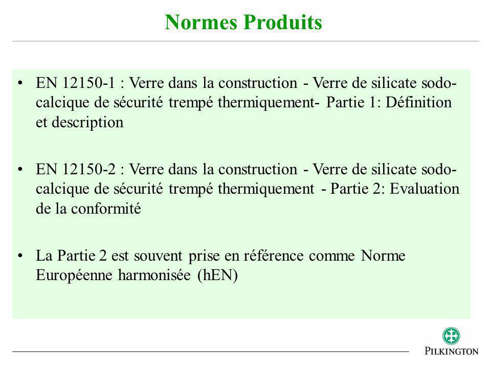 Normes Produits