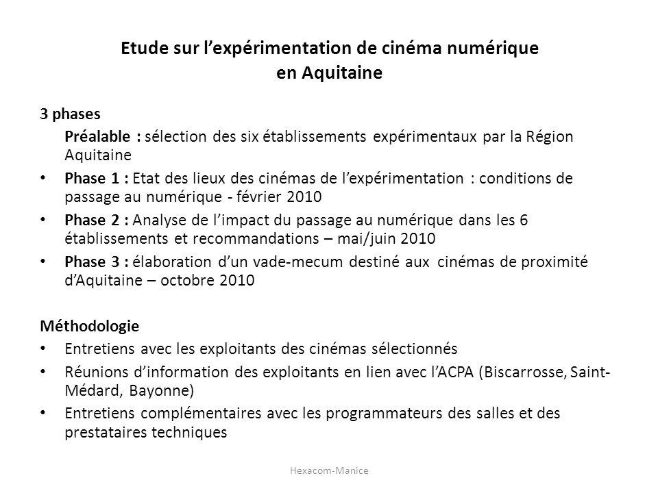 Etude sur l'expérimentation de cinéma numérique en Aquitaine