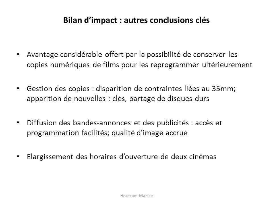 Bilan d'impact : autres conclusions clés