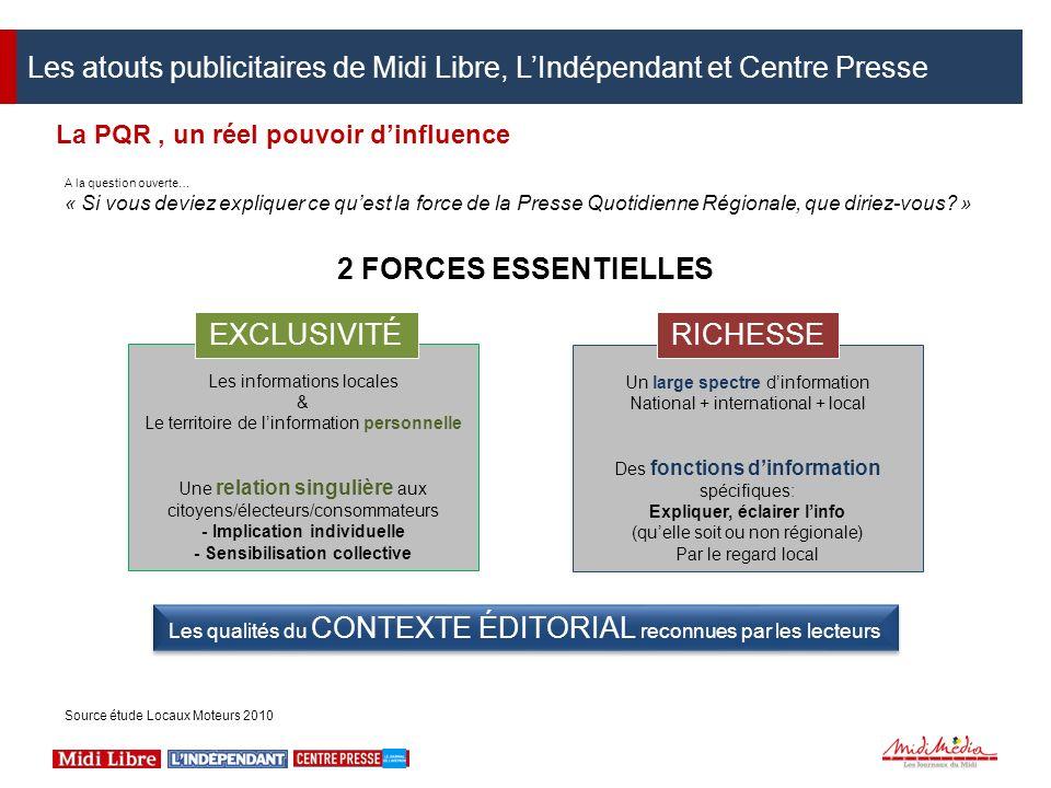 Les atouts publicitaires de Midi Libre, L'Indépendant et Centre Presse