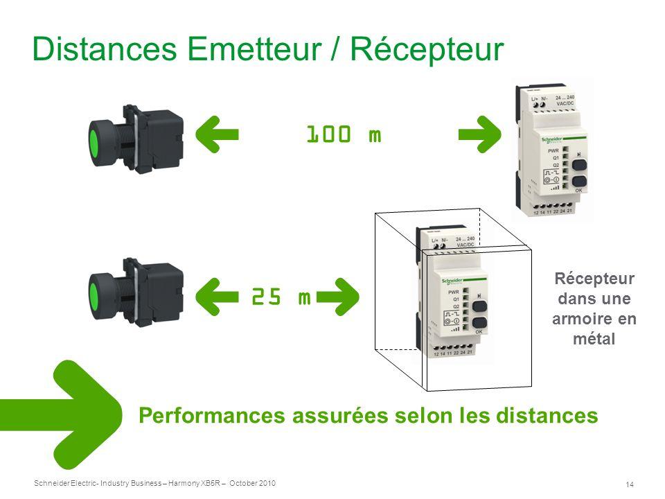 Distances Emetteur / Récepteur