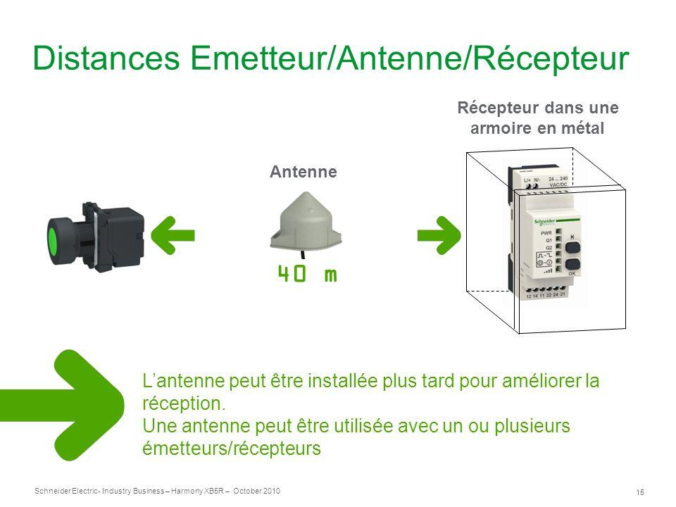Distances Emetteur/Antenne/Récepteur