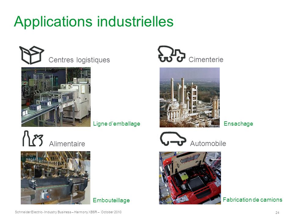 Applications industrielles