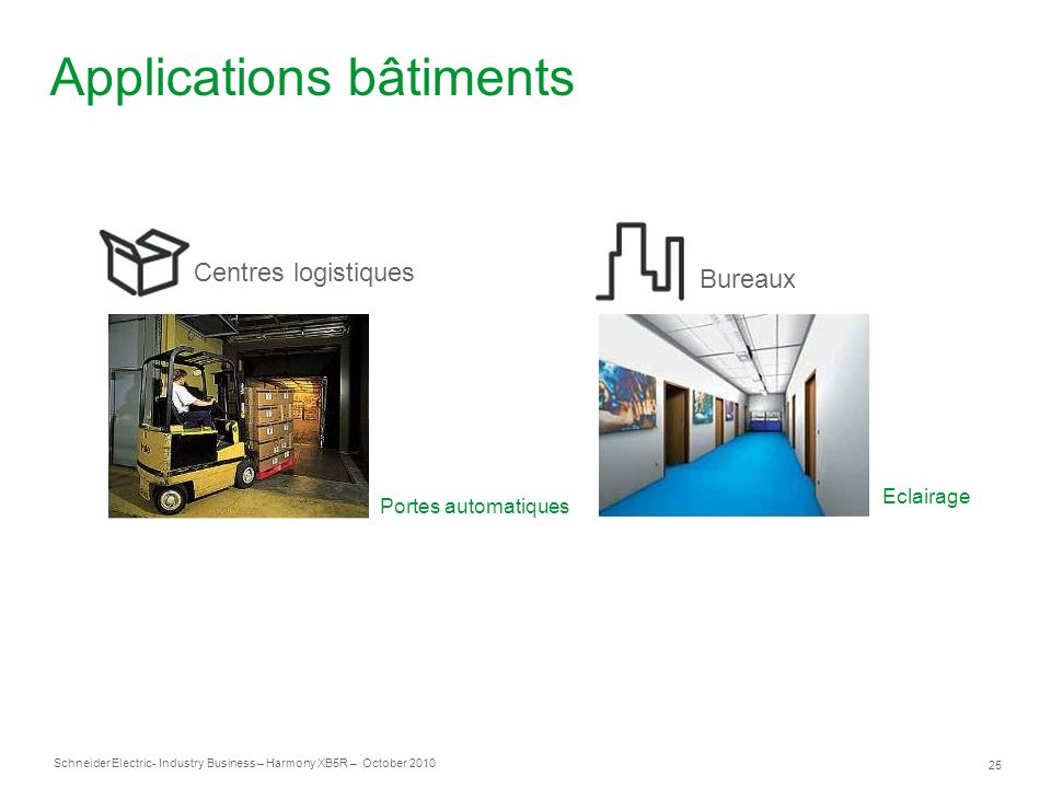Applications bâtiments