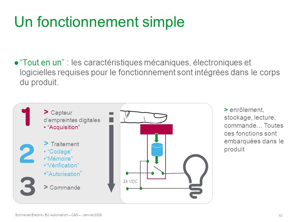 Un fonctionnement simple
