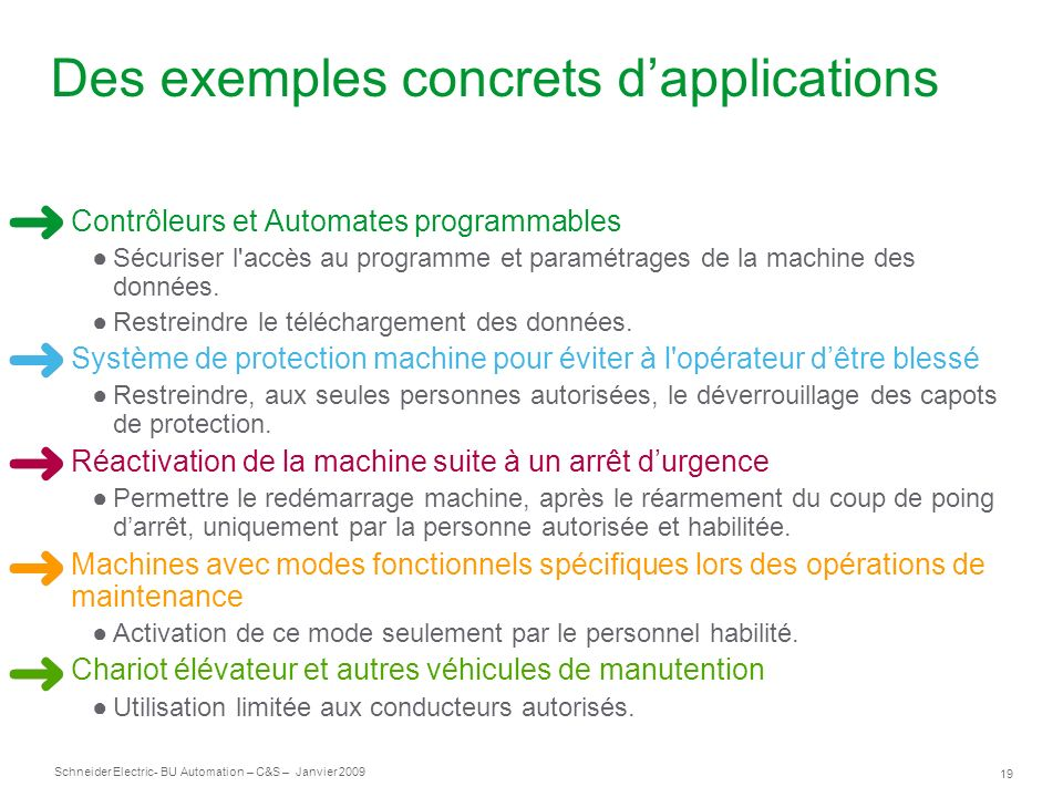 Des exemples concrets d'applications