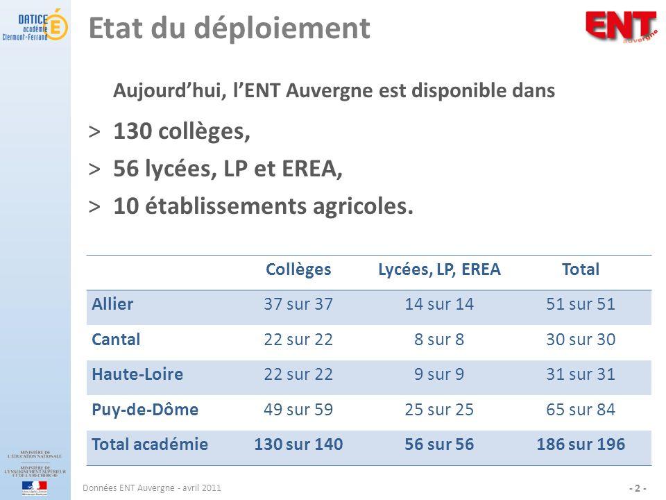 Etat du déploiement 130 collèges, 56 lycées, LP et EREA,