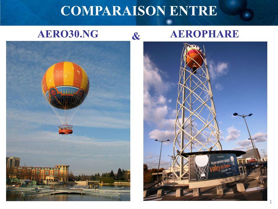 COMPARAISON ENTRE AERO30.NG AEROPHARE &