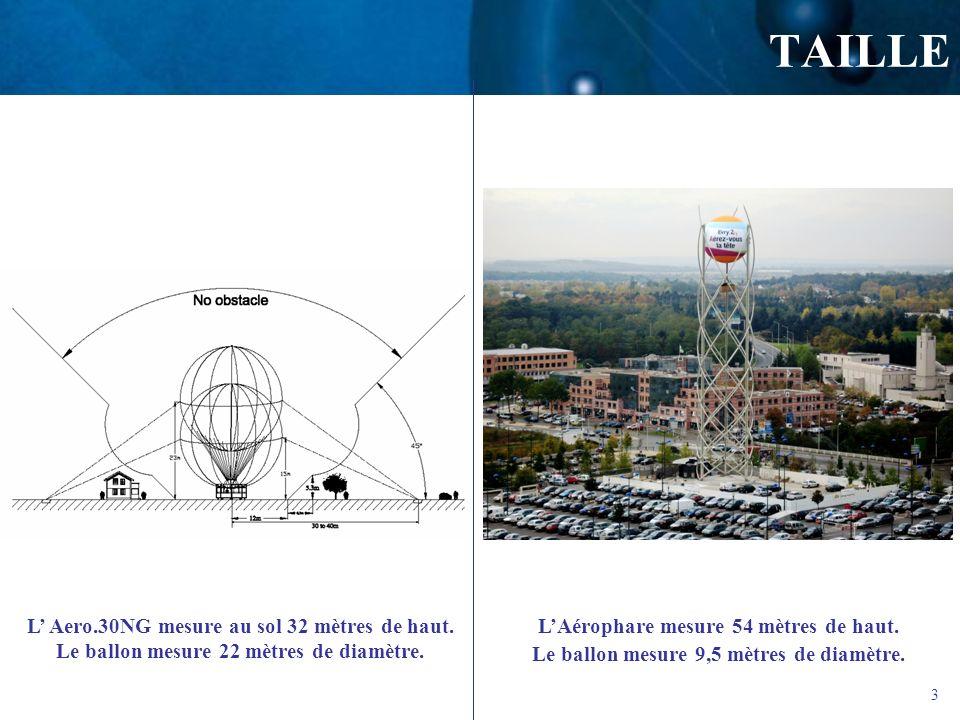 TAILLE L' Aero.30NG mesure au sol 32 mètres de haut. Le ballon mesure 22 mètres de diamètre. L'Aérophare mesure 54 mètres de haut.