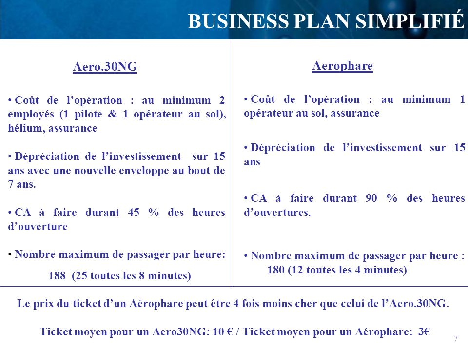 BUSINESS PLAN SIMPLIFIÉ