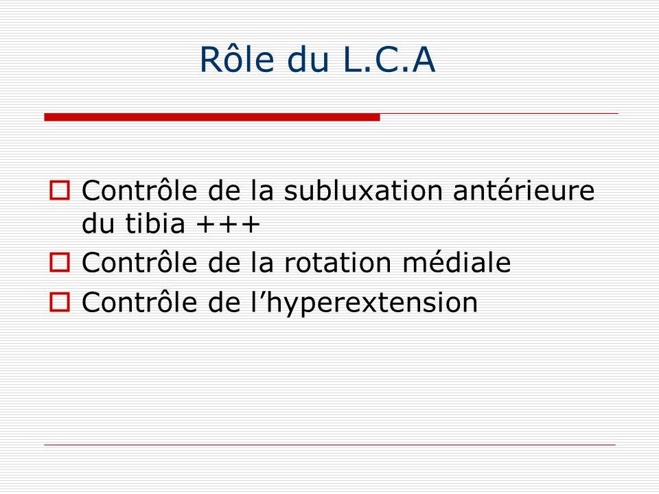 Rôle du L.C.A Contrôle de la subluxation antérieure du tibia +++