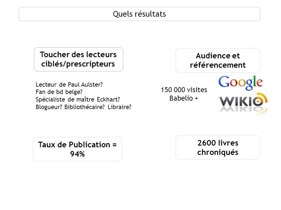 Toucher des lecteurs ciblés/prescripteurs Audience et référencement