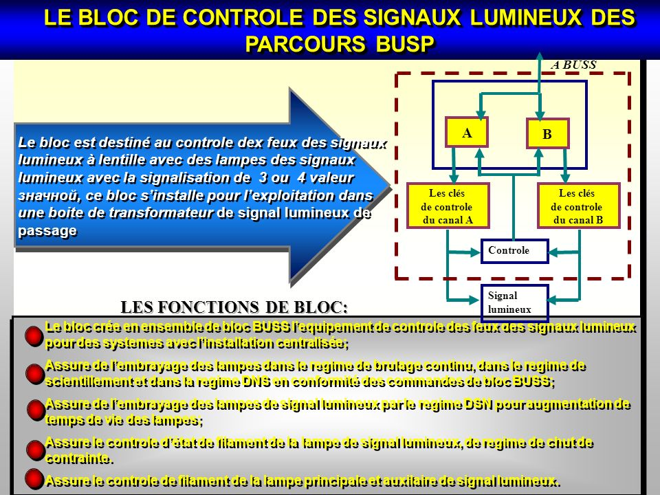 LE BLOC DE CONTROLE DES SIGNAUX LUMINEUX DES PARCOURS BUSP