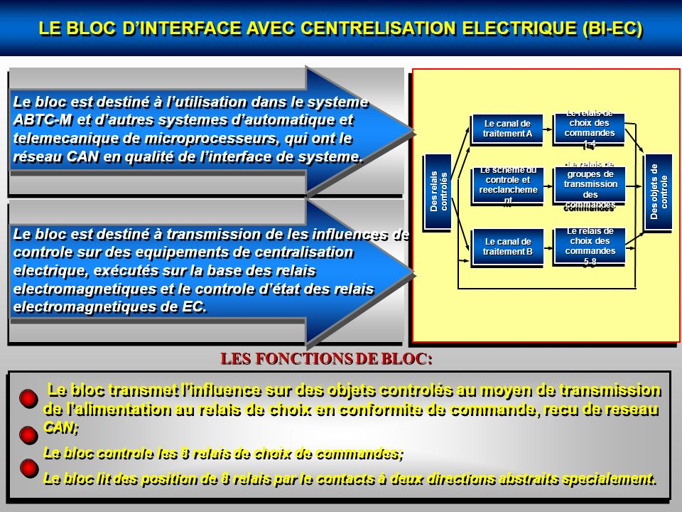 LE BLOC D'INTERFACE AVEC CENTRELISATION ELECTRIQUE (BI-EC)