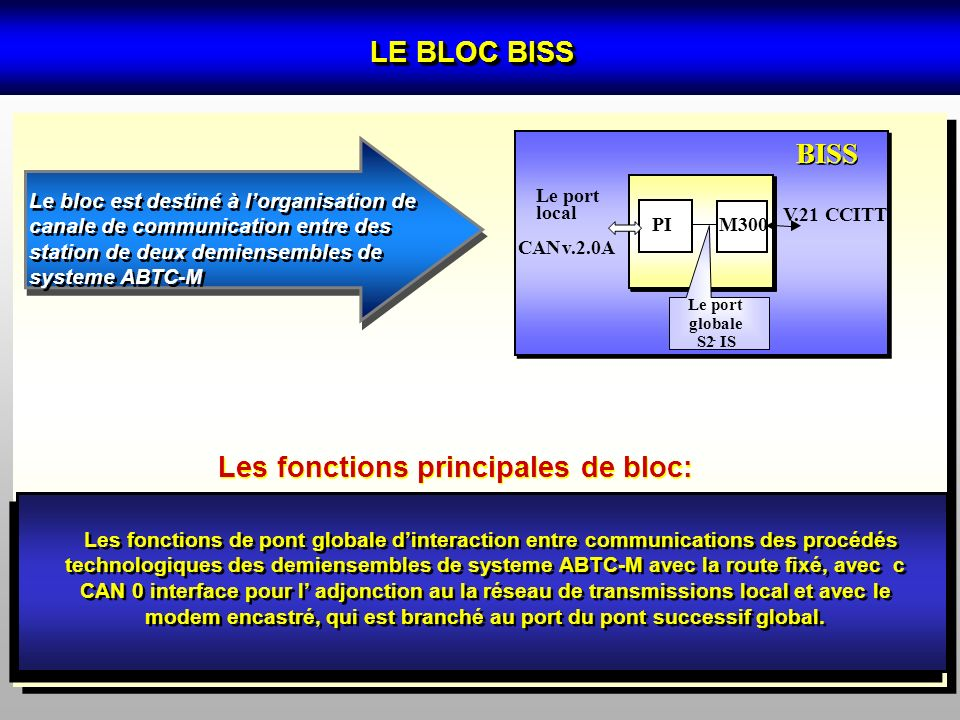 Les fonctions principales de bloc: